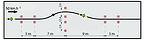 Vyhýbání se překážce při počáteční rychlosti nejméně 50 km.h-1 (u skupiny AM při rychlosti 45 km.h-1)